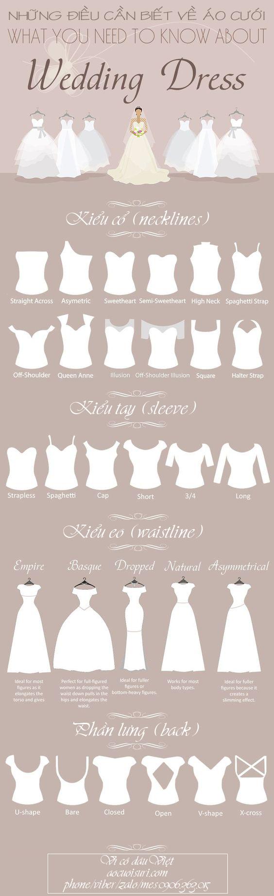 Những điều cần biết về áo cưới